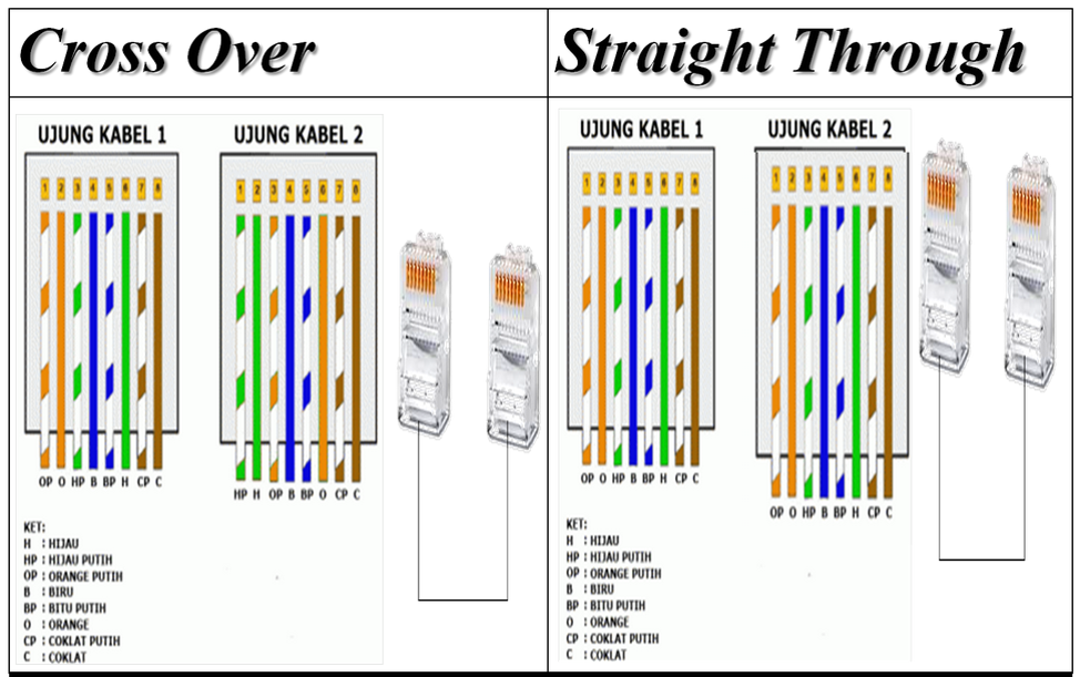 standard ethernet cable wire diagram cat5 cable diagram
