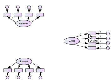 14 Pengolahan data dengan AMOS Cara Membuat Model SEM emerer.com
