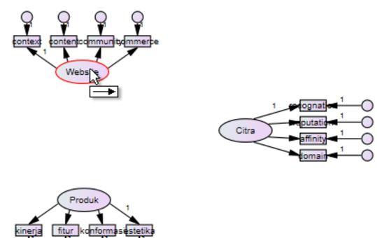 16 Pengolahan data dengan AMOS Cara Membuat Model SEM emerer.com