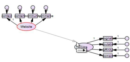 18 Pengolahan data dengan AMOS Cara Membuat Model SEM emerer.com