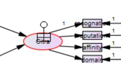 21 Pengolahan data dengan AMOS Cara Membuat Model SEM emerer.com