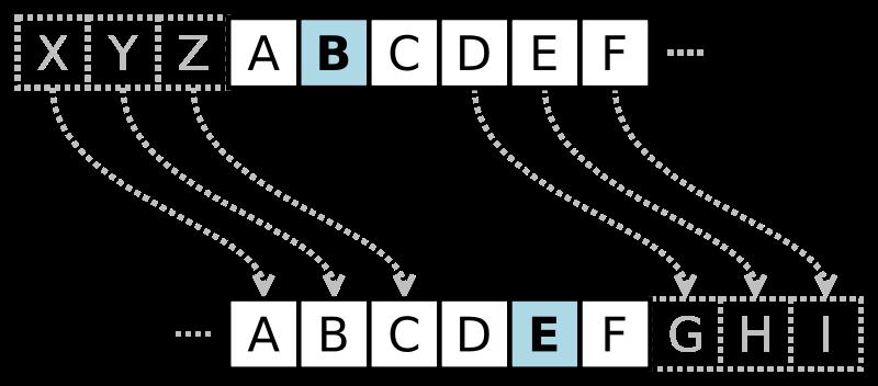 1-Code-Program-Enkripsi-dan-Dekripsi-dari-Caesar-cipher-dengan-MATLAB-emerer.com-