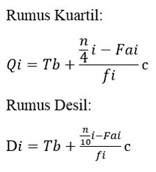 5-Cara-menghitung-Median-Modus-Mode-Kuartil-dan-Desil-emerer.com_