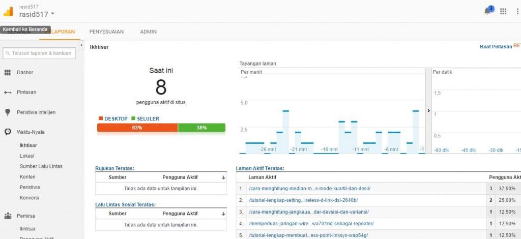 10 Cara Melihat Jumlah Pengunjung Website Kamu Dengan Akurat Google Analytics emerer.com