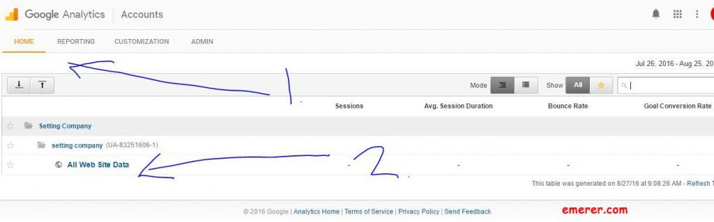 7 Cara Melihat Jumlah Pengunjung Website Kamu Dengan Akurat Google Analytics emerer.com