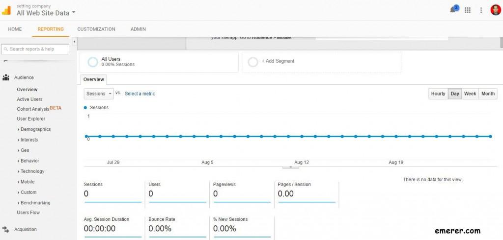 8 Cara Melihat Jumlah Pengunjung Website Kamu Dengan Akurat Google Analytics emerer.com